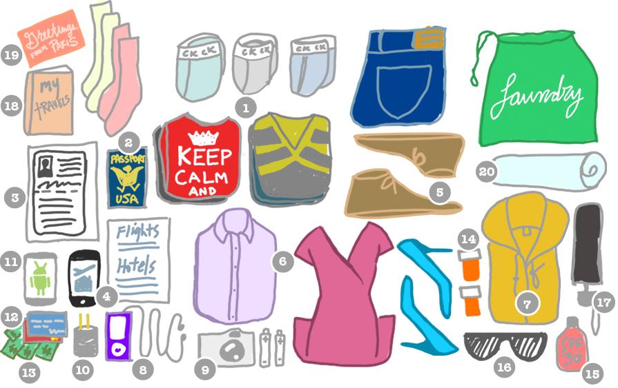 check-list-liste-valise-astuce-bagage-bagage-pakata